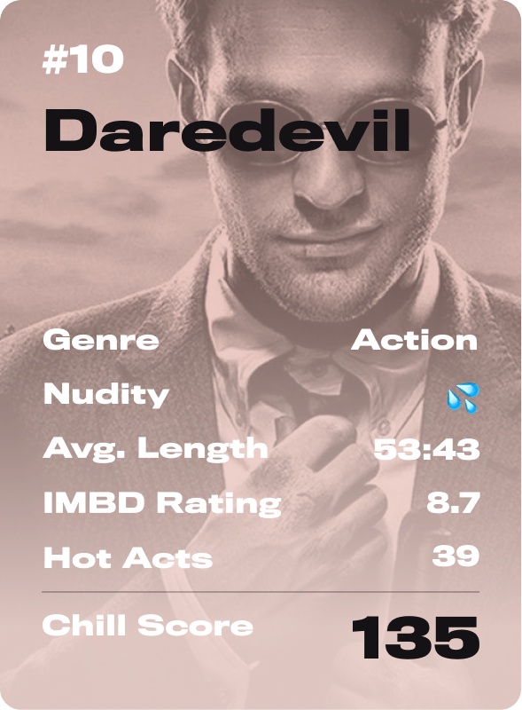 Daredevil chill score
