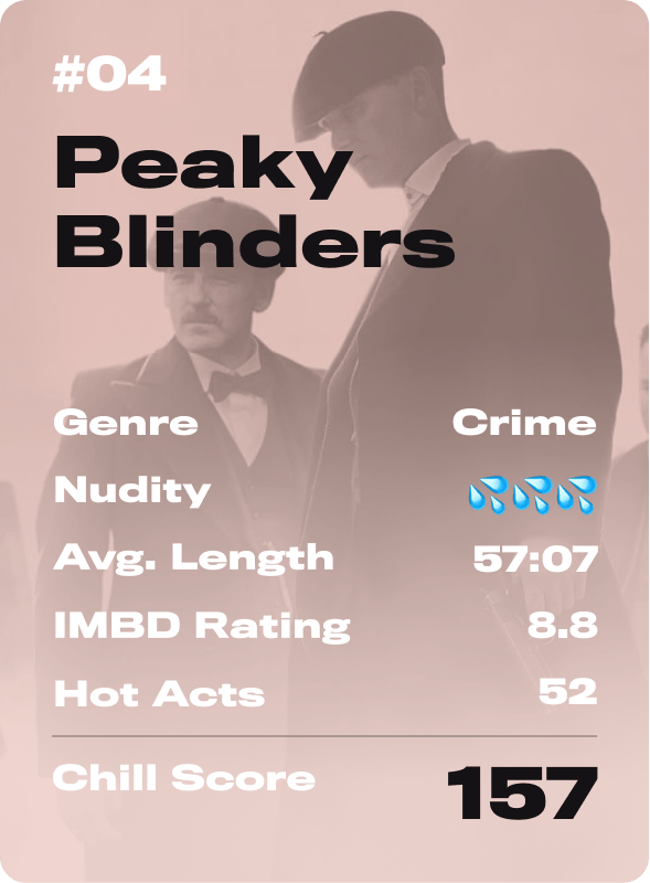 Peaky blinders chill score