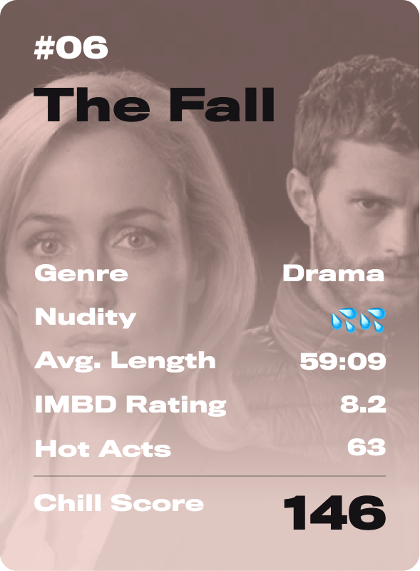 The fall chill score